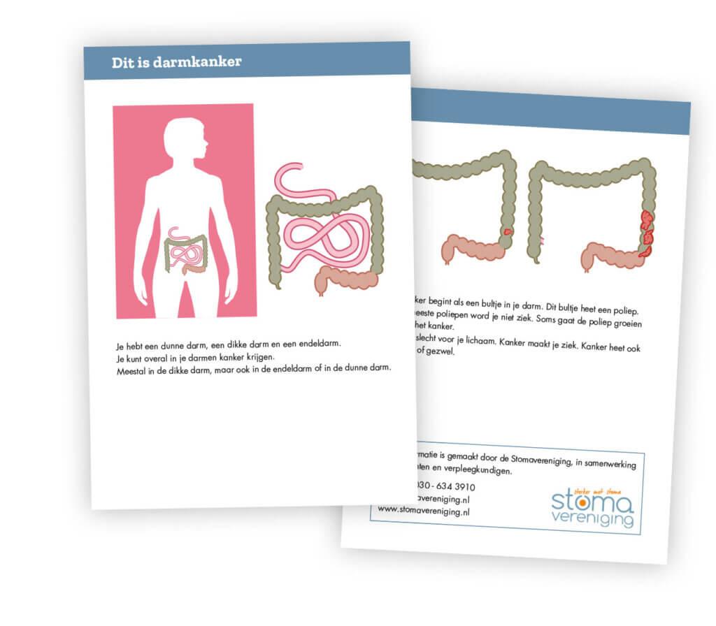Deze afbeelding heeft een leeg alt-attribuut; de bestandsnaam is praatkaarten-darmkanker-1-1024x896.jpg